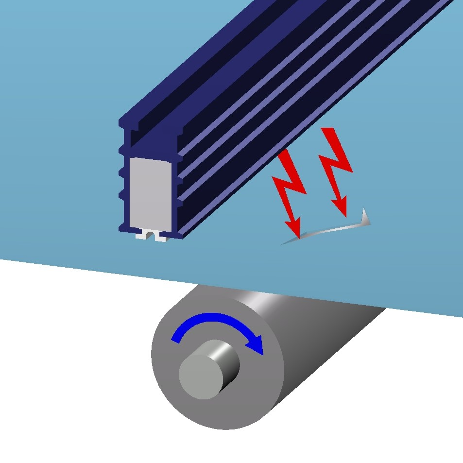 Perforatiedetectieprincipe